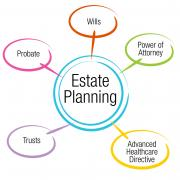 Pittsburgh Pennsylvania Estate Planning
