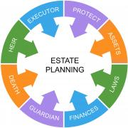 PITTSBURGH AFFORDABLE ESTATE PLANNING